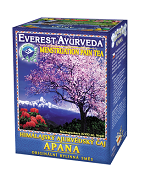 APANA - menstruatiecyclus
